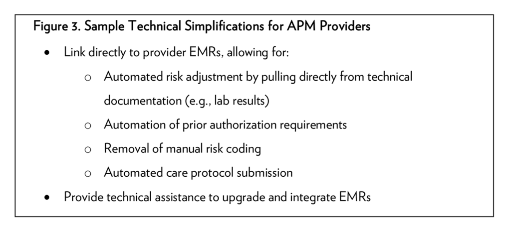 Figure 3. Sample Technical Implications for APM Providers