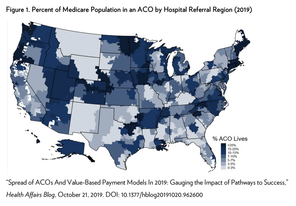 Figure 1. Percent of Medicare Population in an ACO by Hospital Referral Region (2019)  Map of USA with gradient showing % of ACO lives